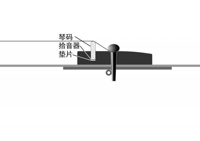 图9 带标注