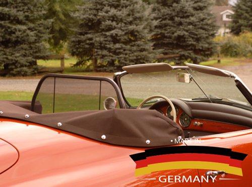 [AG杂志]德国LOXX 安全背带扣横向对比