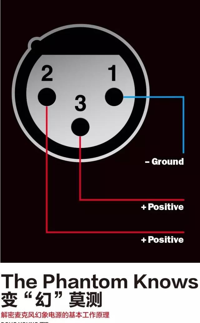[设备解析] 解密麦克风幻象电源的基本工作原理