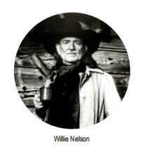 "[AG教程]指弹演绎Willie Nelson风格乡村经典""Whiskey River"""